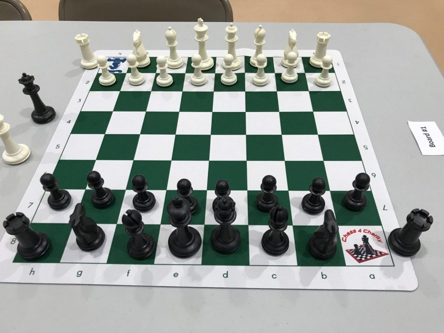 Ideas For Running A Successful Chess Tournament For Charity:
