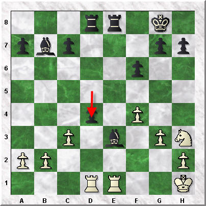 How to Read and Write Chess Notation - pawn d4