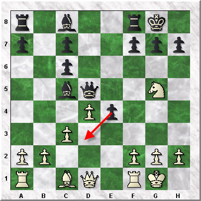 How to Read and Write Chess Notation - en passant
